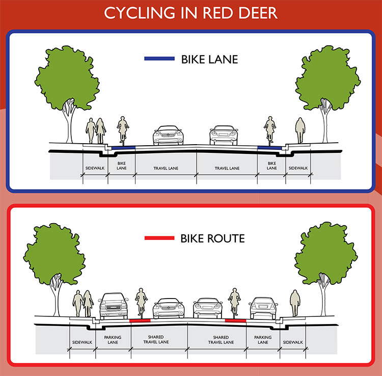 Bike lanes-graphic