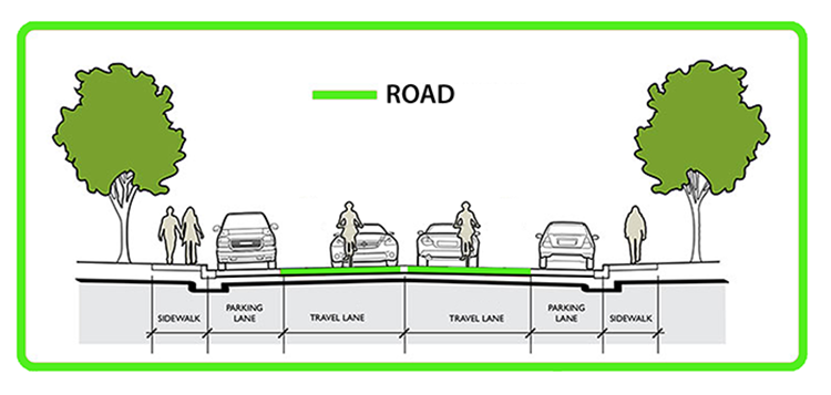 image of Bike lanes with a shared road