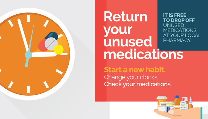 Graphic promoting the safe return of unused medications to your local pharmacy